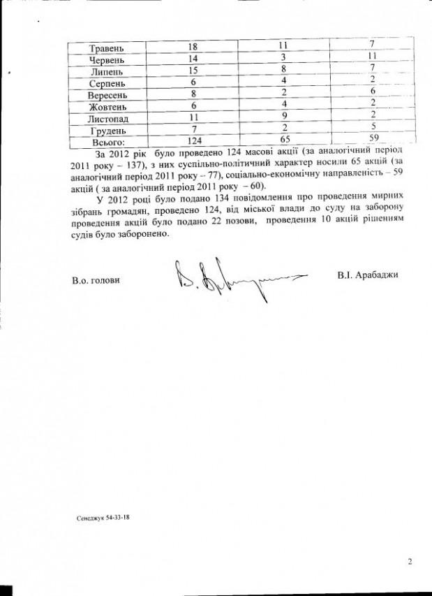 Севастополь-39-2012-2