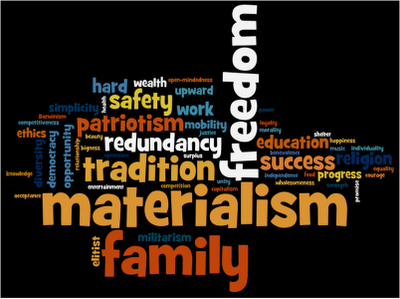 wordle_values2