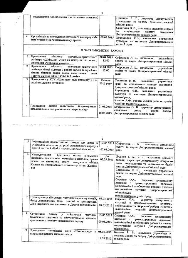 Дніпропетровськ-травень-4