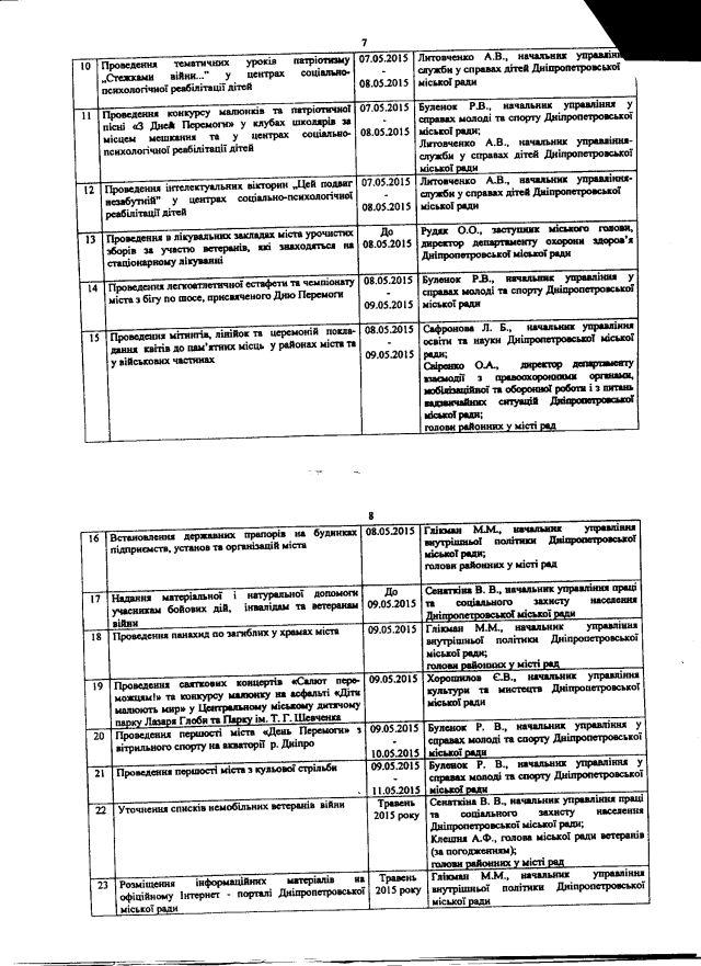 Дніпропетровськ-травень-5