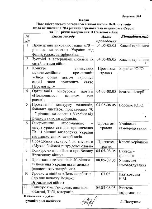 Новодністровськ-травень-5