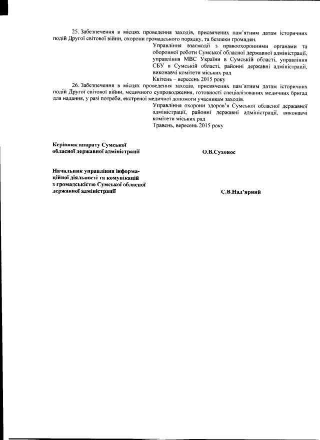 Сумська ОДА-травень-5