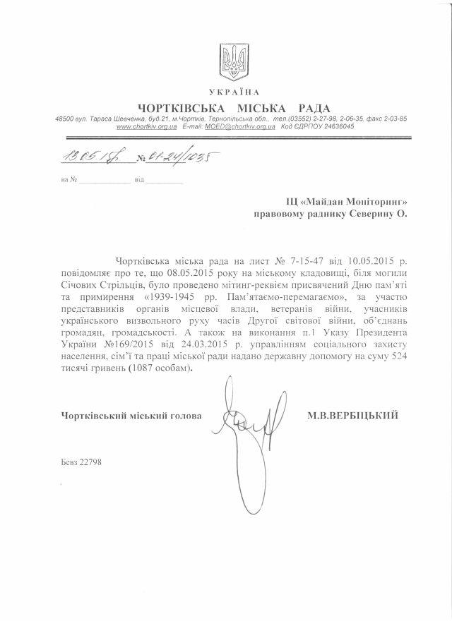 ІЦ Майдан Чортків-травень