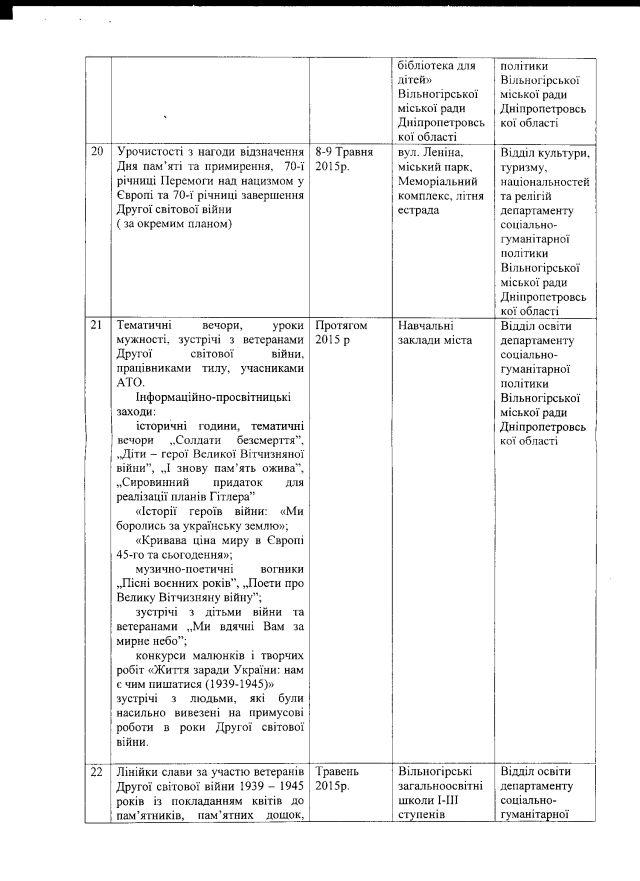 Вільногірськ-травень-5
