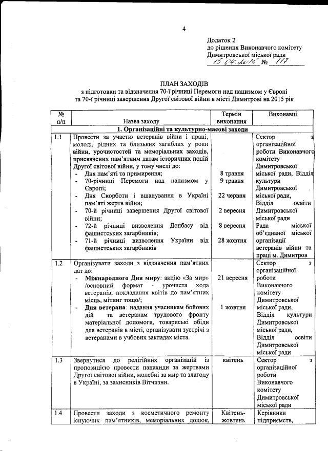 Димитров-травень-2