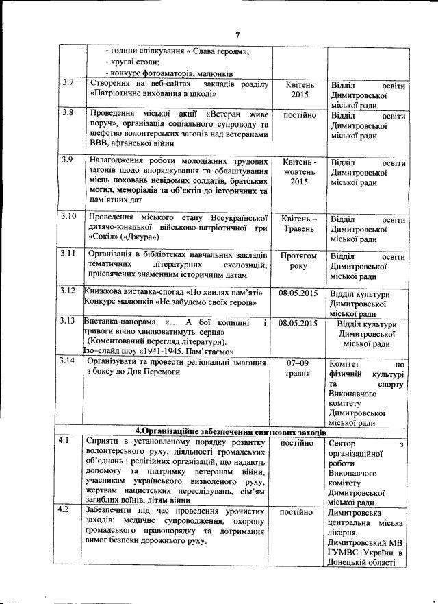 Димитров-травень-5