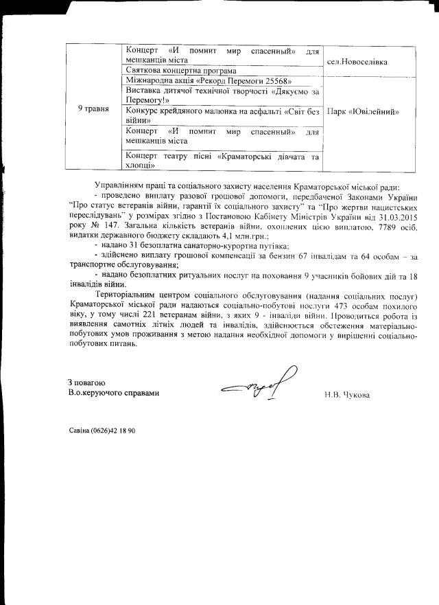 Краматорськ-травень-4