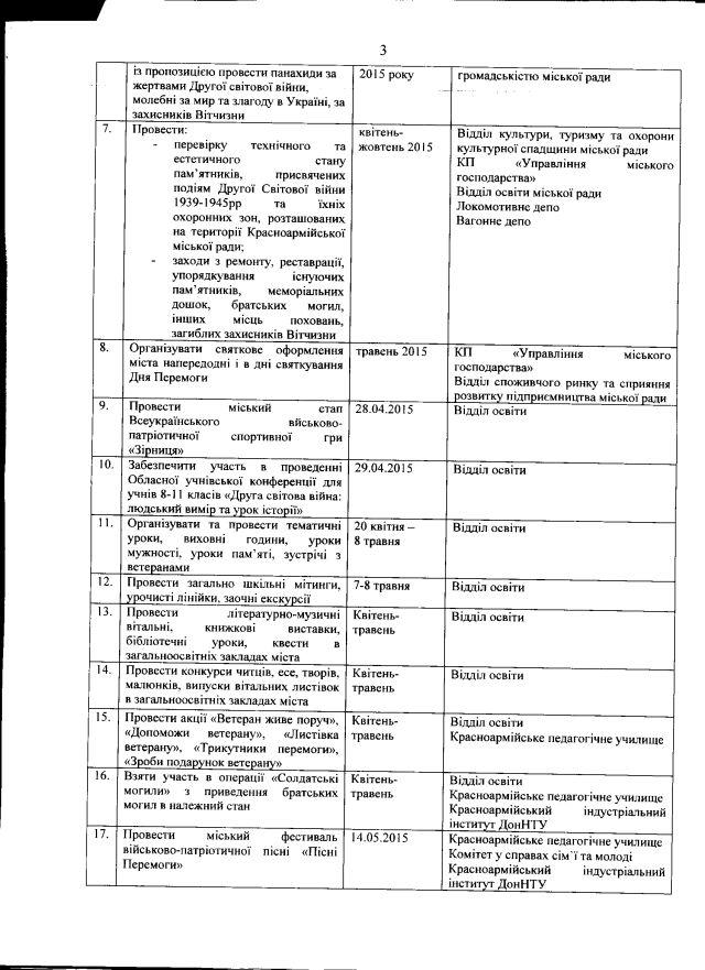 Красноармійськ-травень-4