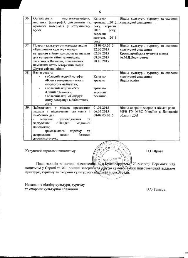 Красноармійськ-травень-7