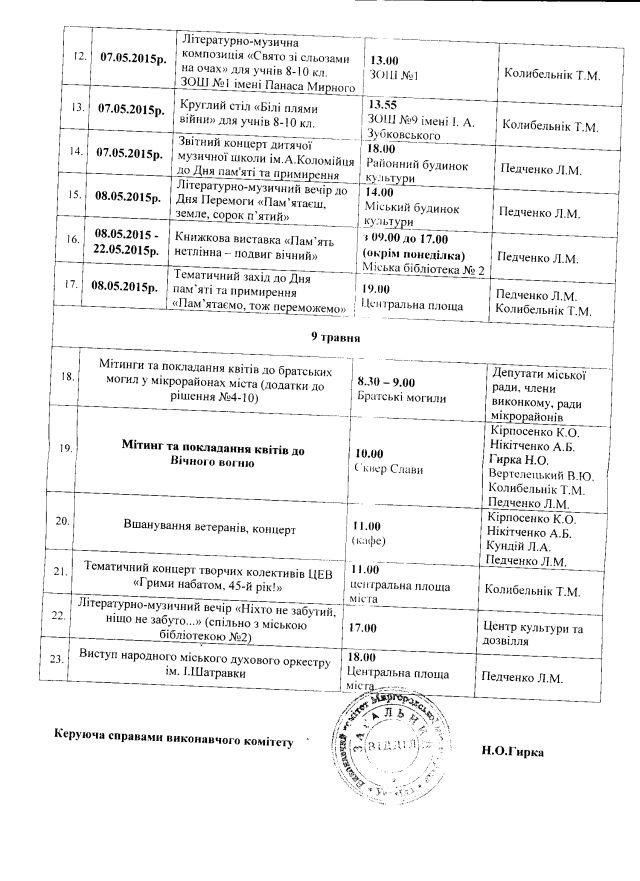 Миргород-травень-3