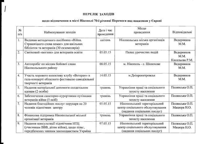 Нікополь-травень-1