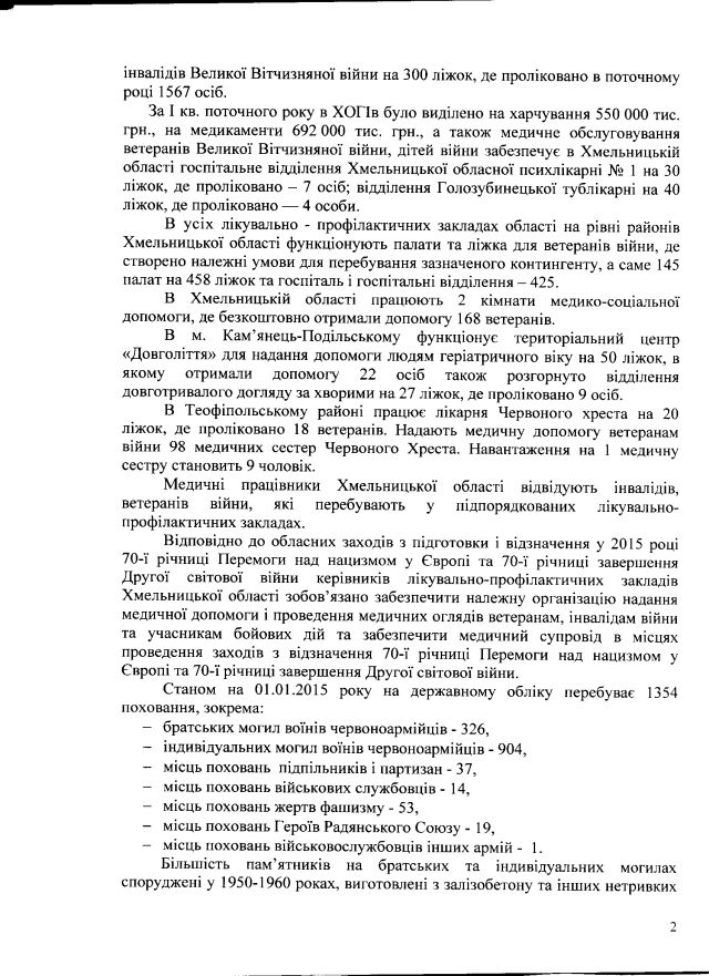Хмельницька ОДА-травень-2