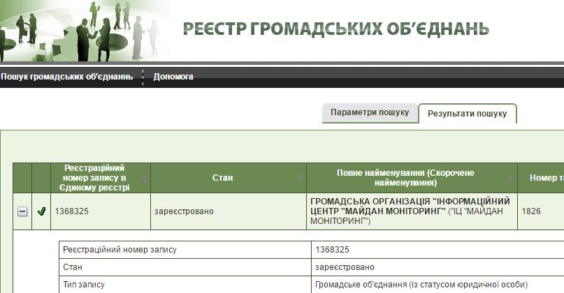 Скан-копія з реєстру громадських об'єднань