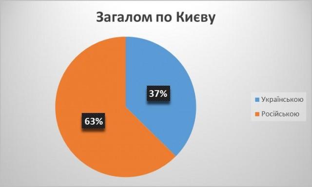 Київ_загалом_18_бер