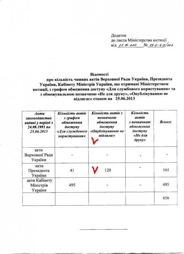 МЮ-34-ОНП-відповдіь-2
