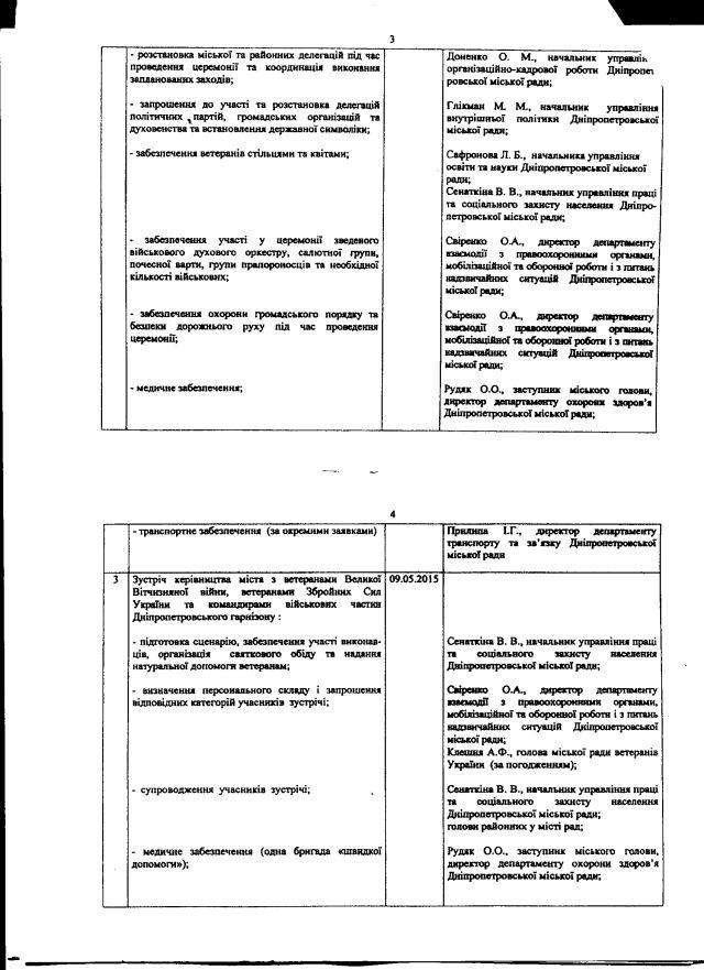 Дніпропетровськ-травень-3