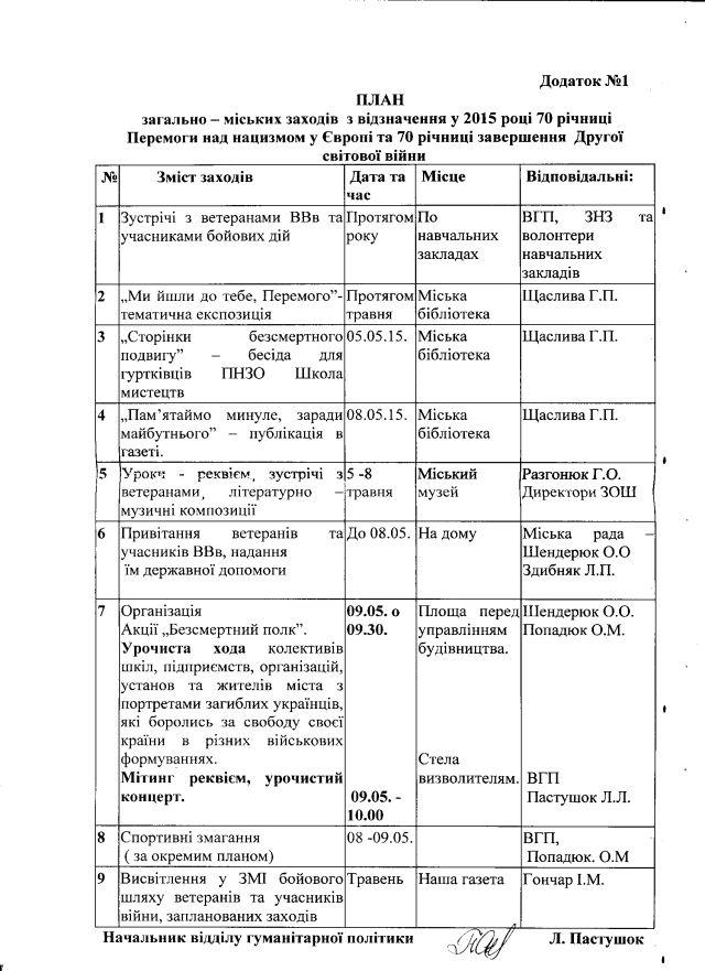 Новодністровськ-травень-2