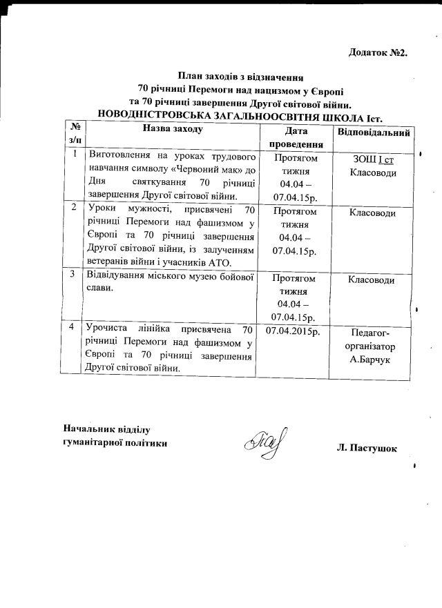 Новодністровськ-травень-3