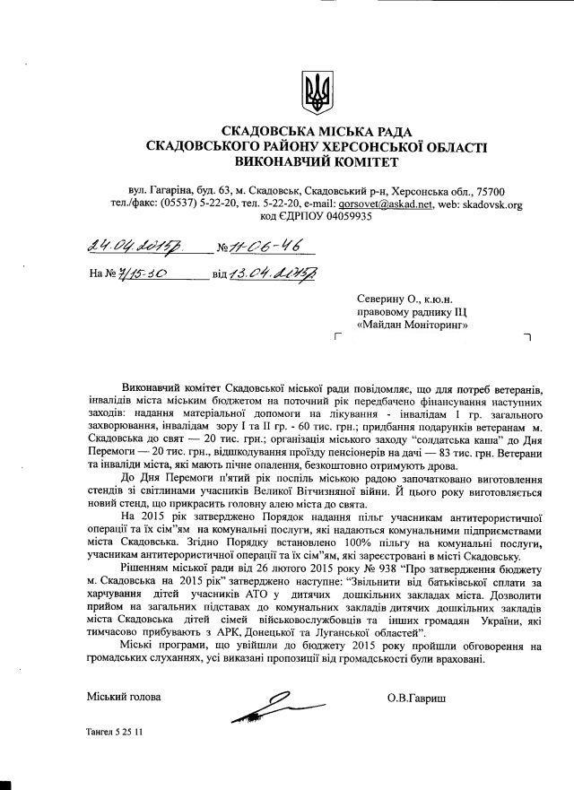 Скадовськ-травень
