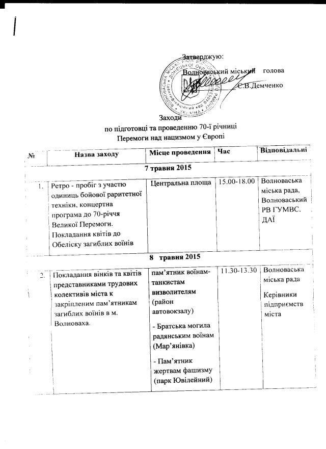 Волноваха-травень-2