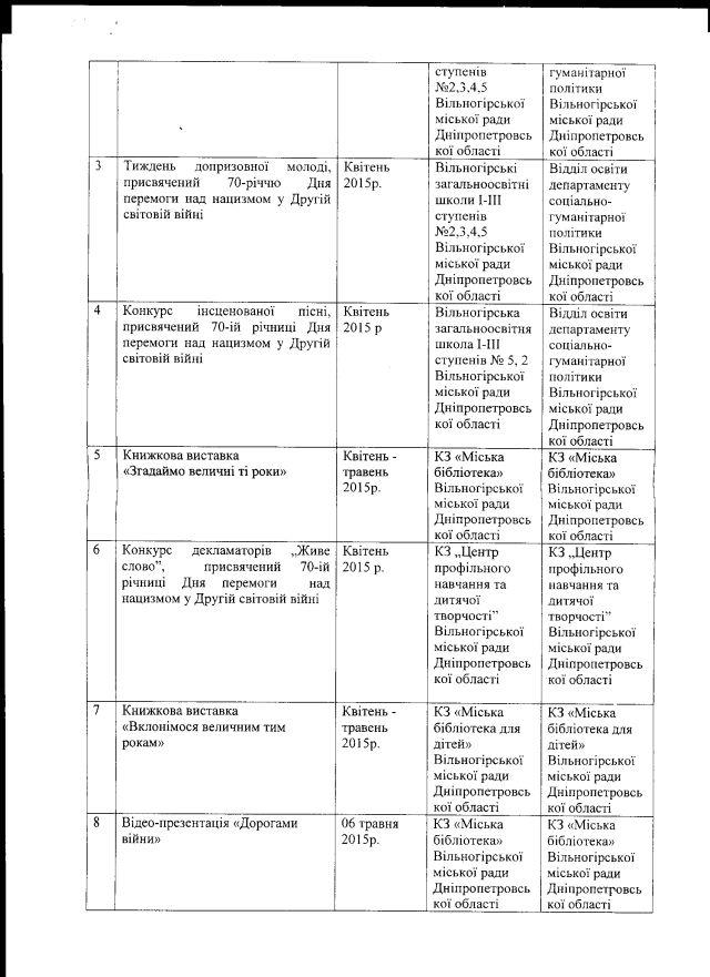 Вільногірськ-травень-2