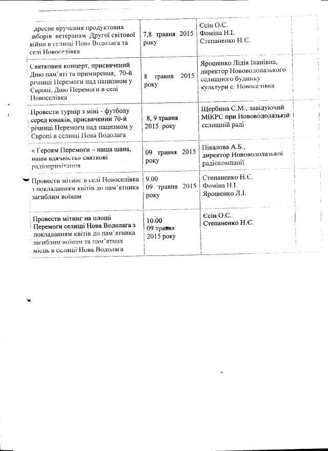 Нова Водолага-травень-2