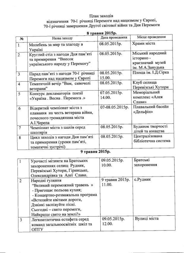 Орджонікідзе-травень-2