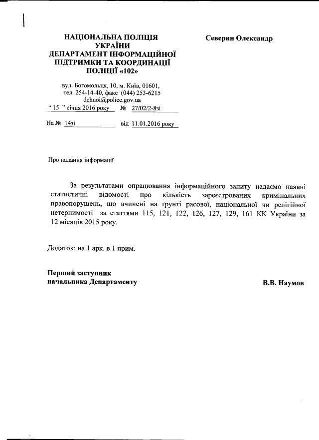 МВС-24-2015-1