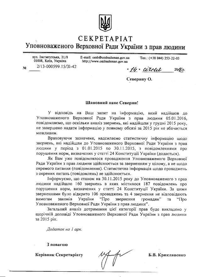 УПВРПЛ-2015-1