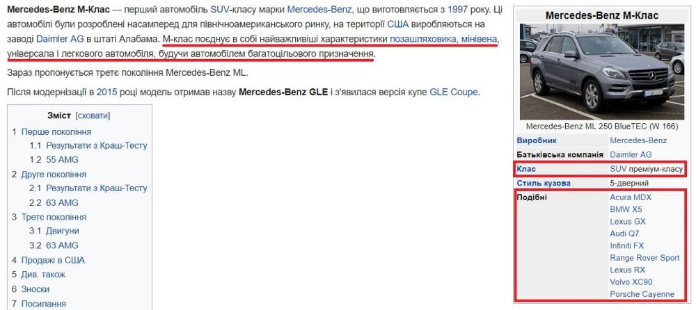 Mercedes-Benz ML-Клас (За матеріалами uk.wikipedia.org)