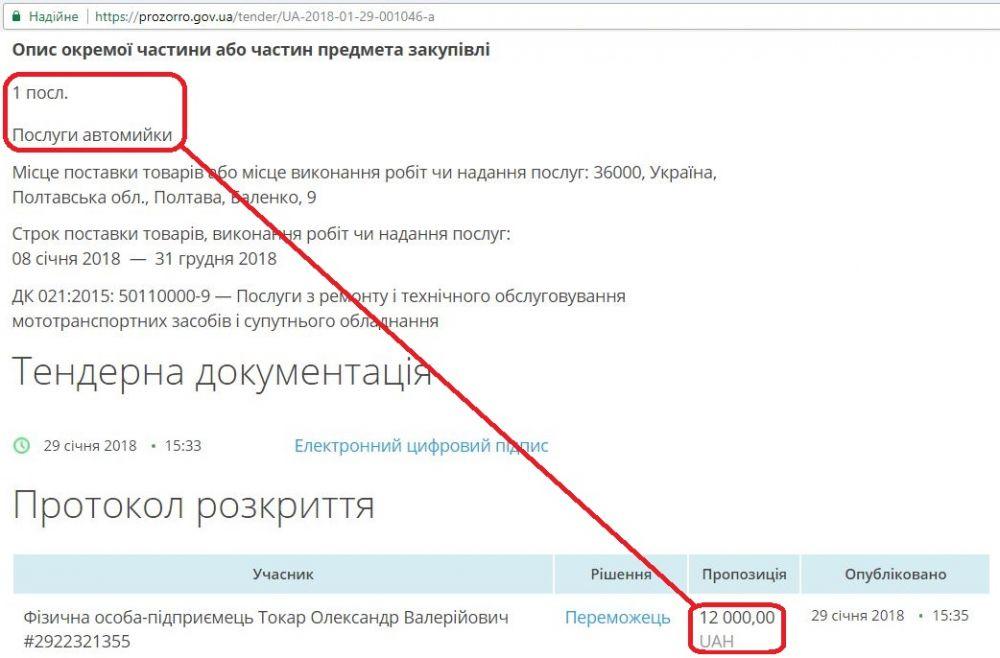 Інформація про предмет закупівлі на порталі ProZorro